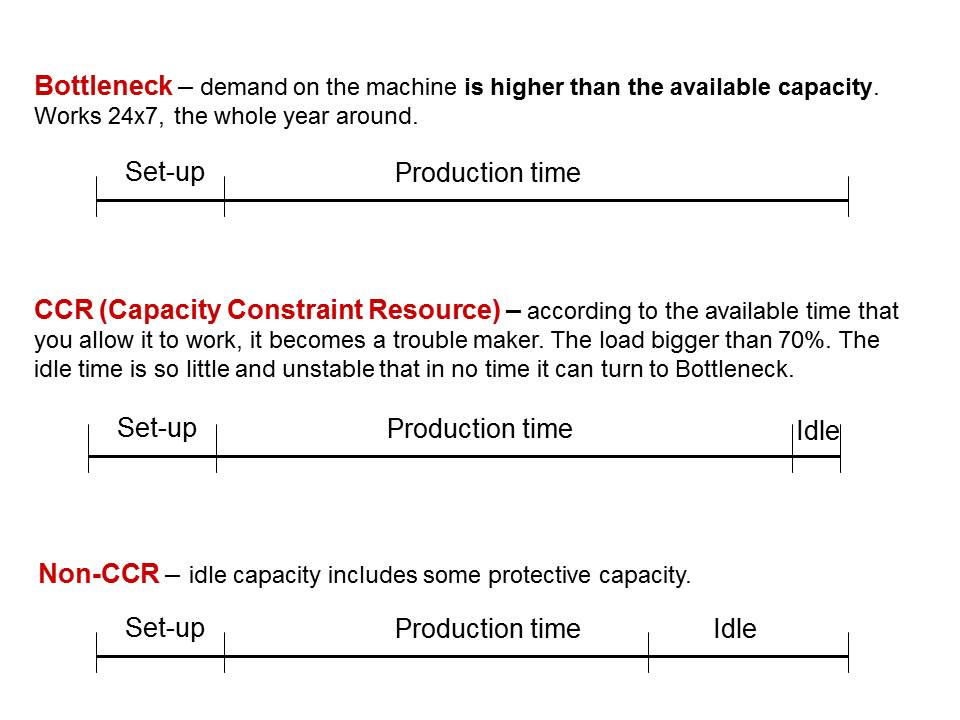 Terms_ENG_Capacity Profile