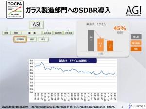 AGI - SDBR results