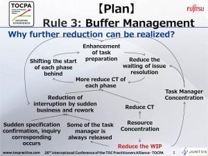 Fujitsu_reduction of project LT