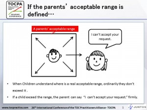 If the parents' acceptable range is defined