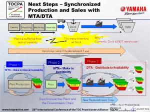 YAMAHA_Synchronised production and sales